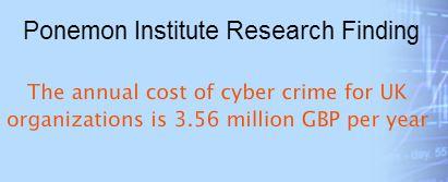 Ponemon Research Institute